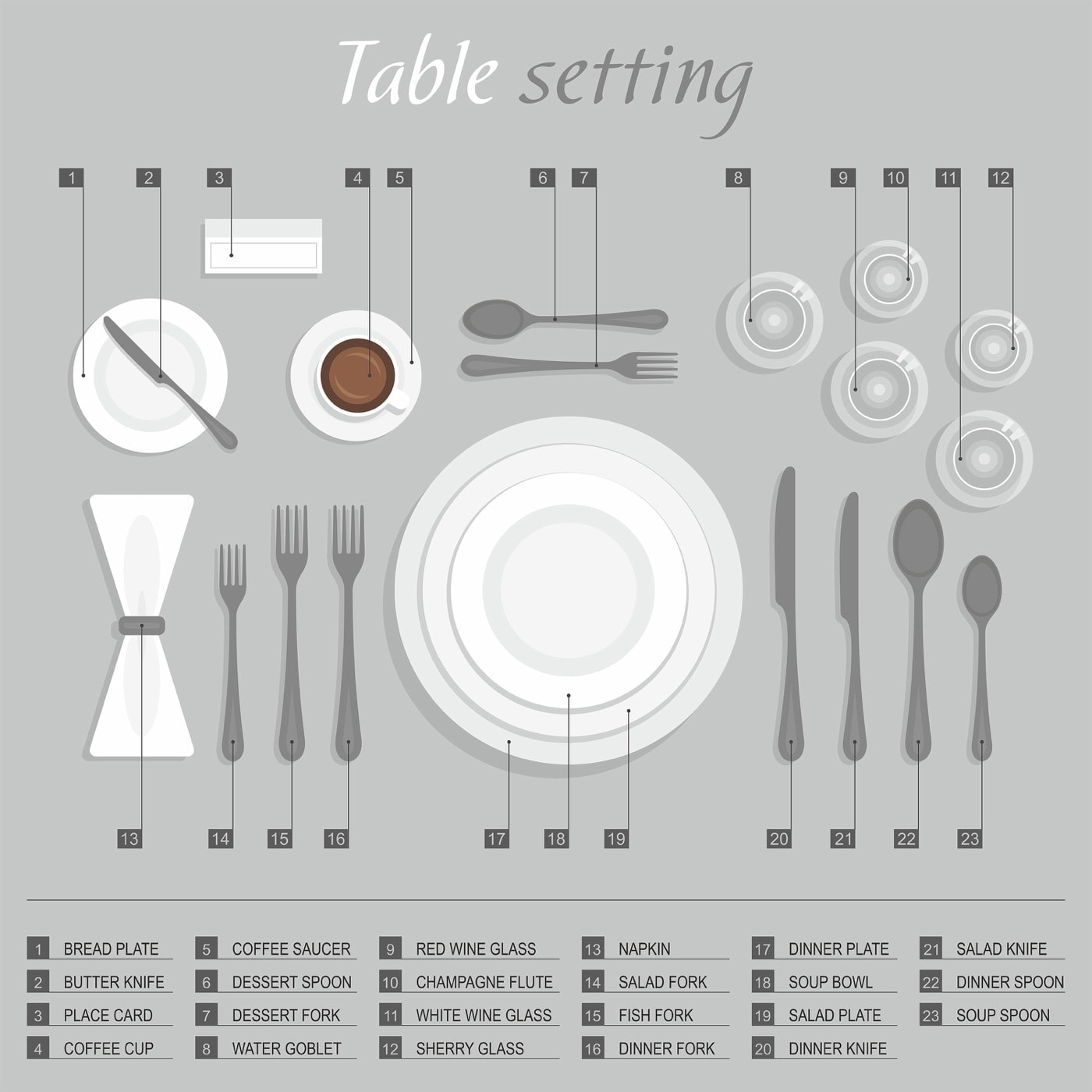 Table Setting Etiquette Infographic